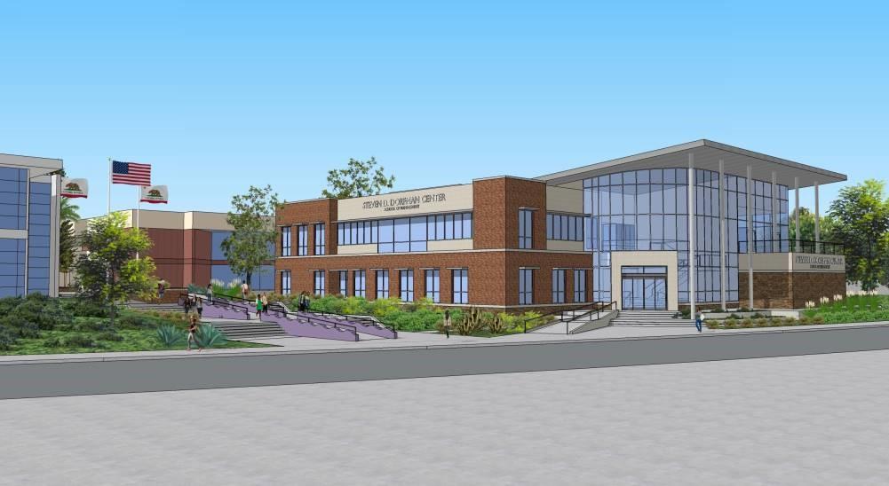 Cal Lutheran University – New School of Management